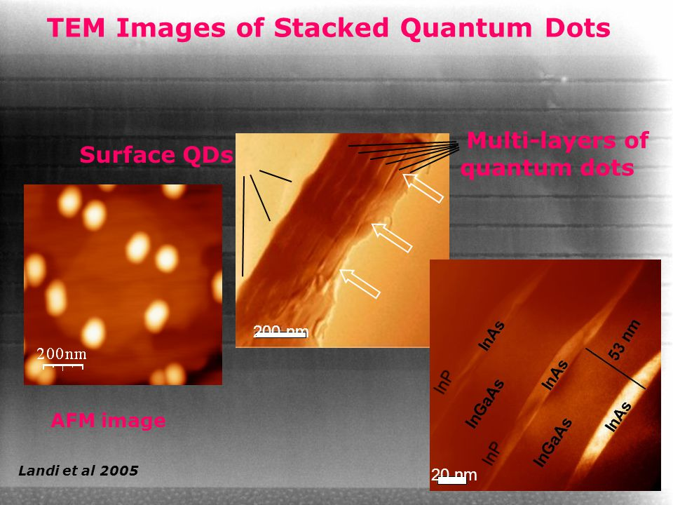 TEM Images of Stacked Quantum Dots
