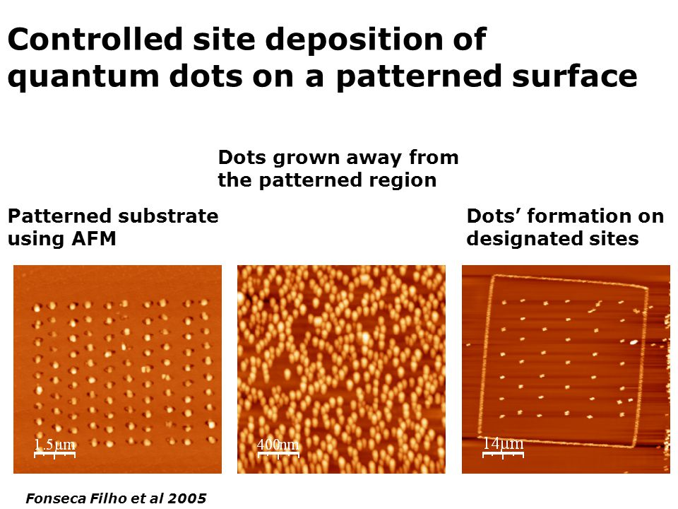 Controlled site deposition of quantum dots on a patterned surface