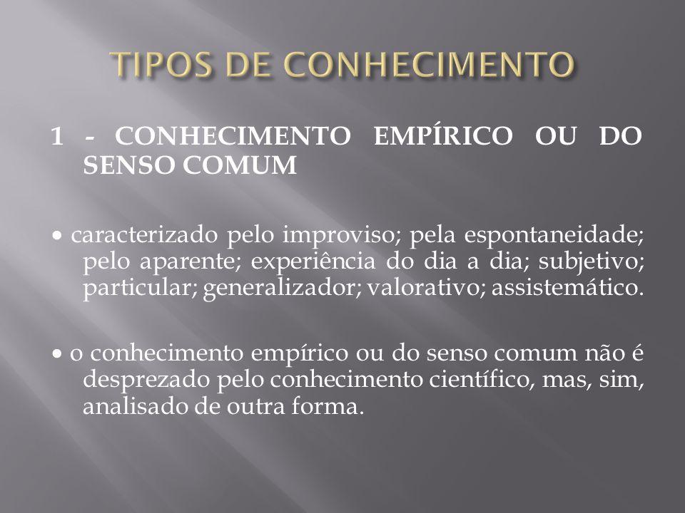 TIPOS DE CONHECIMENTO 1 - CONHECIMENTO EMPÍRICO OU DO SENSO COMUM