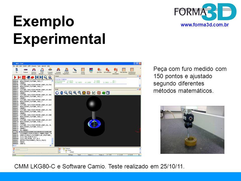 Exemplo Experimental Peça com furo medido com 150 pontos e ajustado segundo diferentes métodos matemáticos.