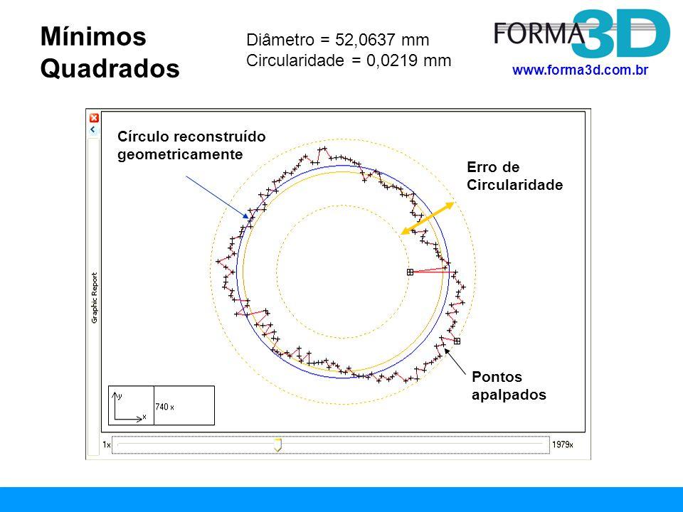 Mínimos Quadrados Diâmetro = 52,0637 mm Circularidade = 0,0219 mm