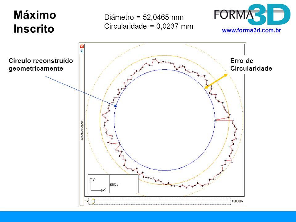 Máximo Inscrito Diâmetro = 52,0465 mm Circularidade = 0,0237 mm
