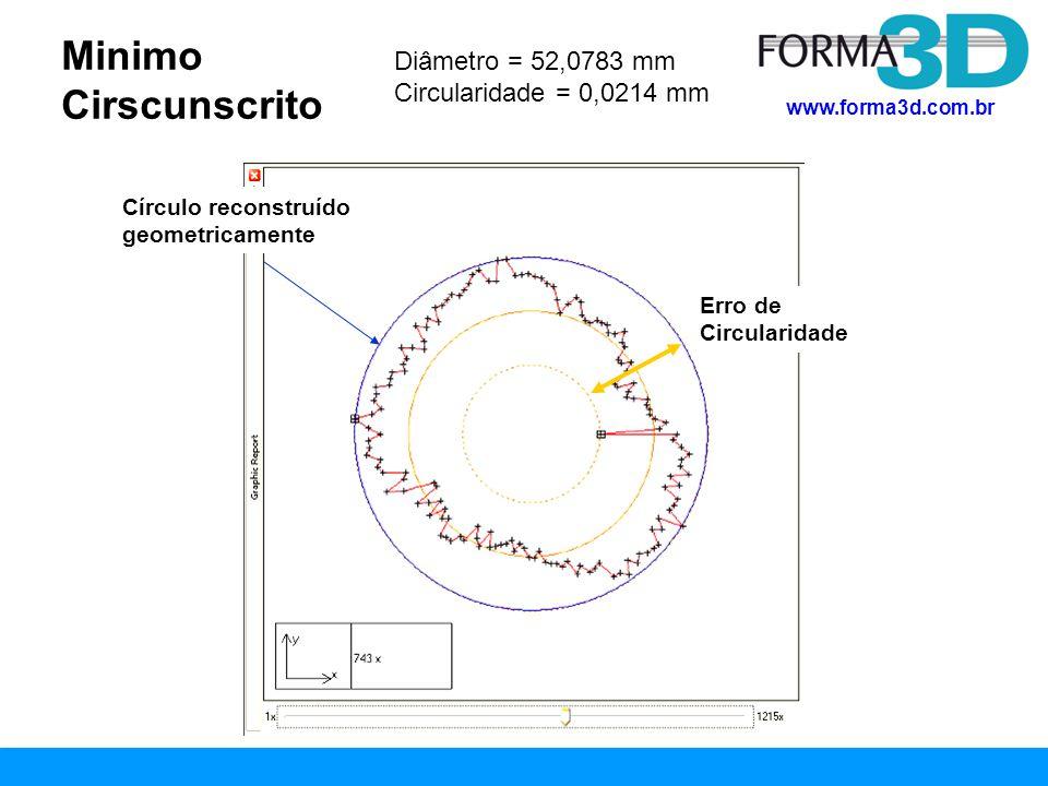 Minimo Cirscunscrito Diâmetro = 52,0783 mm Circularidade = 0,0214 mm