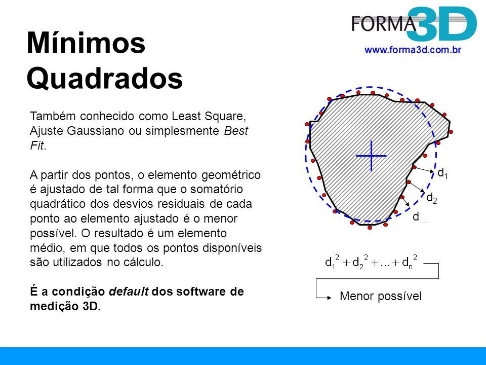 Mínimos Quadrados d1. d2. d ... Também conhecido como Least Square, Ajuste Gaussiano ou simplesmente Best Fit.