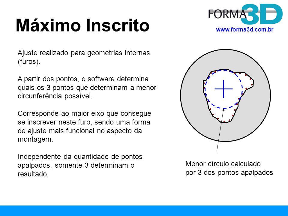 Máximo Inscrito Ajuste realizado para geometrias internas (furos).