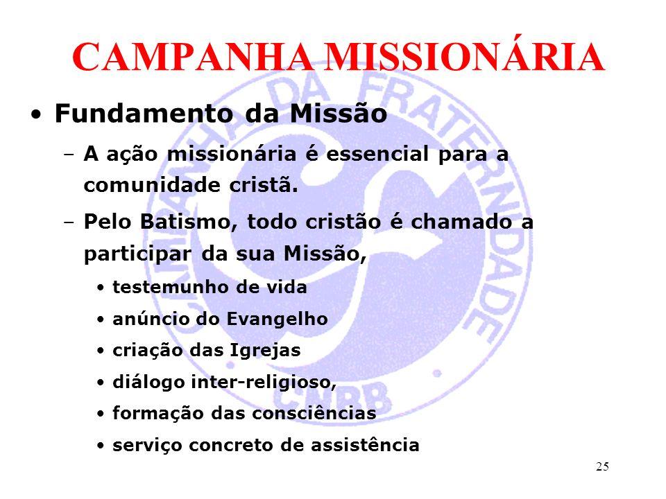 CAMPANHA MISSIONÁRIA Fundamento da Missão