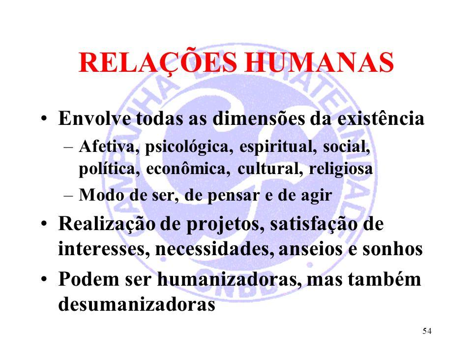 RELAÇÕES HUMANAS Envolve todas as dimensões da existência