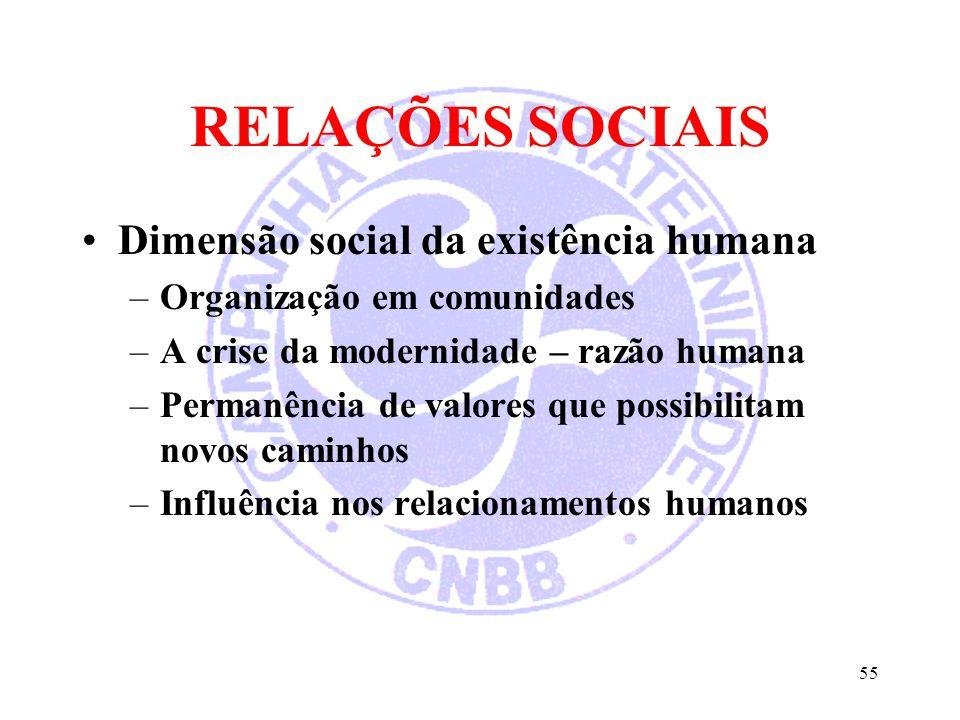 RELAÇÕES SOCIAIS Dimensão social da existência humana