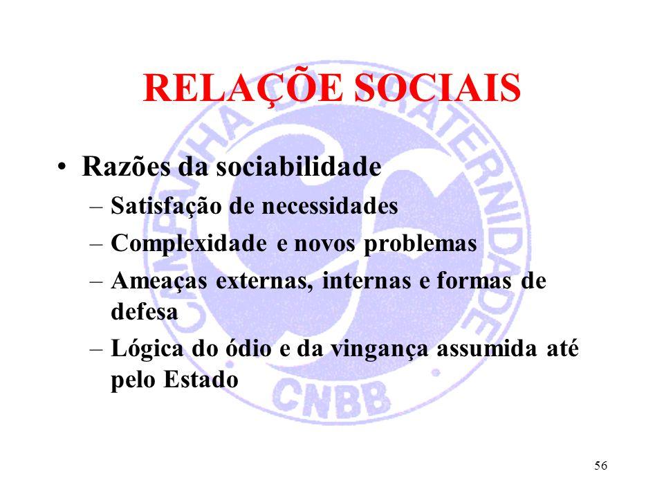 RELAÇÕE SOCIAIS Razões da sociabilidade Satisfação de necessidades