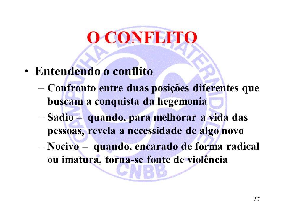 O CONFLITO Entendendo o conflito