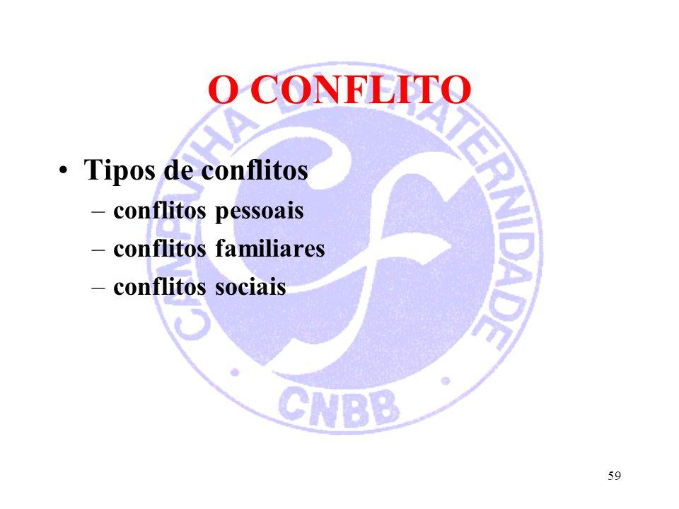 O CONFLITO Tipos de conflitos conflitos pessoais conflitos familiares