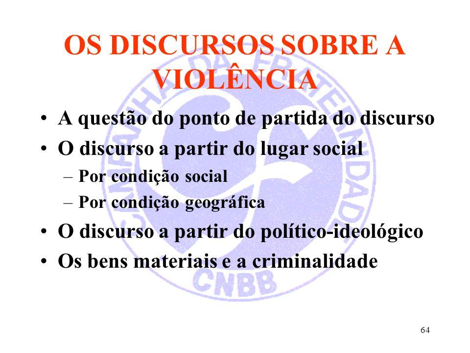 OS DISCURSOS SOBRE A VIOLÊNCIA