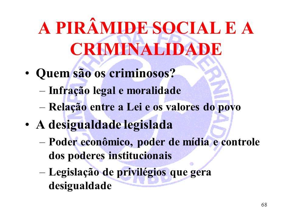 A PIRÂMIDE SOCIAL E A CRIMINALIDADE
