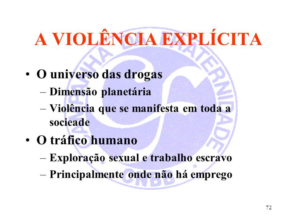 A VIOLÊNCIA EXPLÍCITA O universo das drogas O tráfico humano