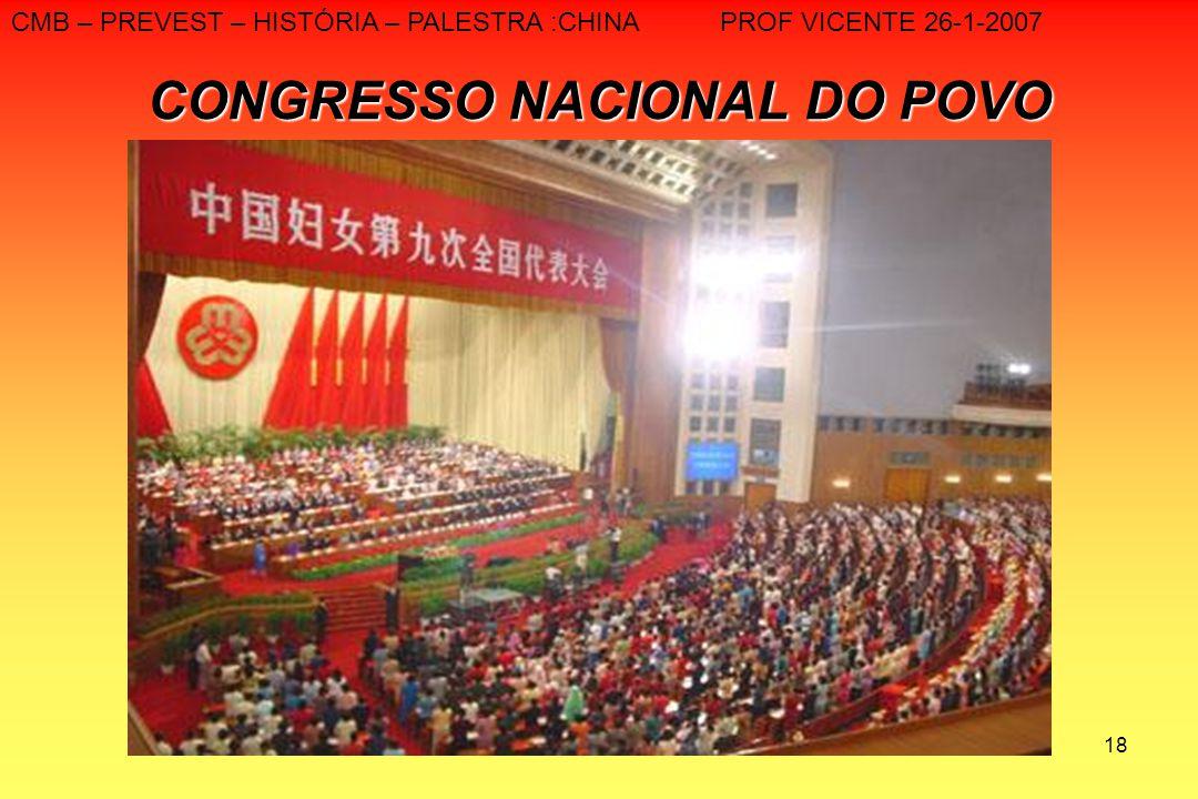 CONGRESSO NACIONAL DO POVO