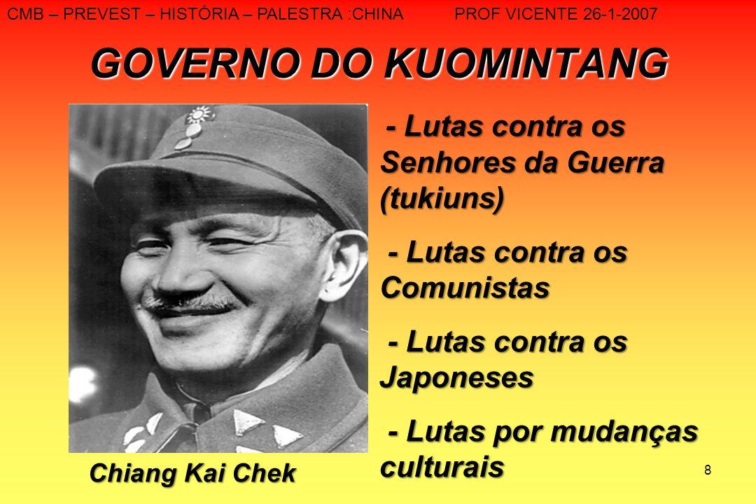 GOVERNO DO KUOMINTANG - Lutas contra os Comunistas