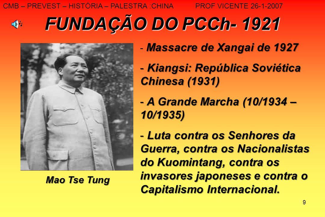 FUNDAÇÃO DO PCCh- 1921 Kiangsi: República Soviética Chinesa (1931)
