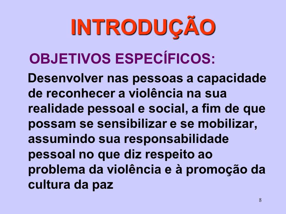 INTRODUÇÃO OBJETIVOS ESPECÍFICOS: