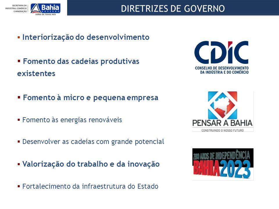 DIRETRIZES DE GOVERNO Fomento das cadeias produtivas existentes