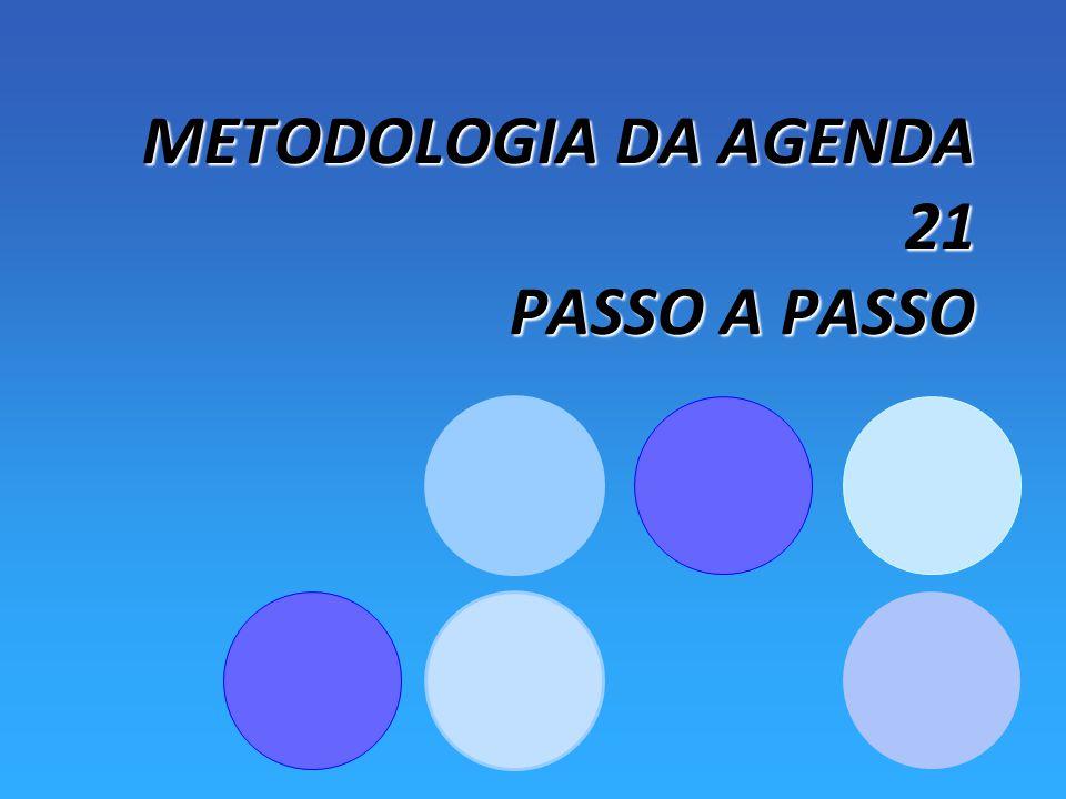 METODOLOGIA DA AGENDA 21 PASSO A PASSO