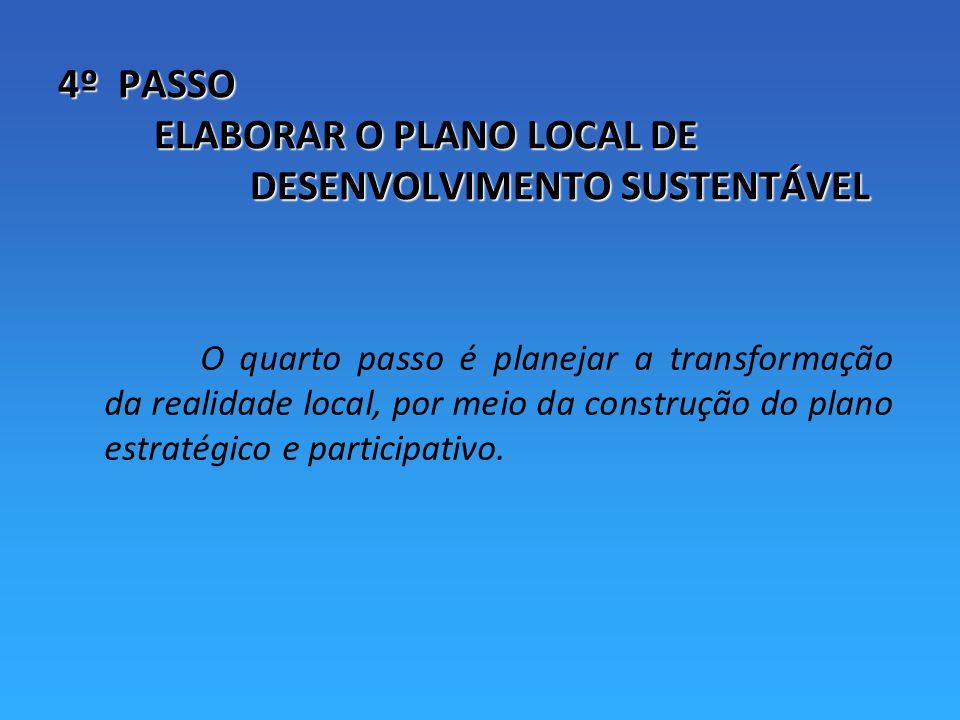 4º PASSO ELABORAR O PLANO LOCAL DE DESENVOLVIMENTO SUSTENTÁVEL