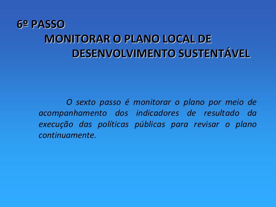 6º PASSO MONITORAR O PLANO LOCAL DE DESENVOLVIMENTO SUSTENTÁVEL