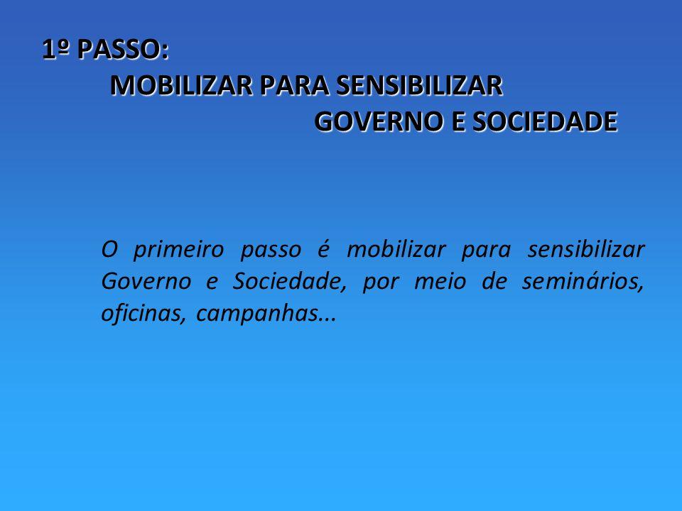 1º PASSO: MOBILIZAR PARA SENSIBILIZAR GOVERNO E SOCIEDADE
