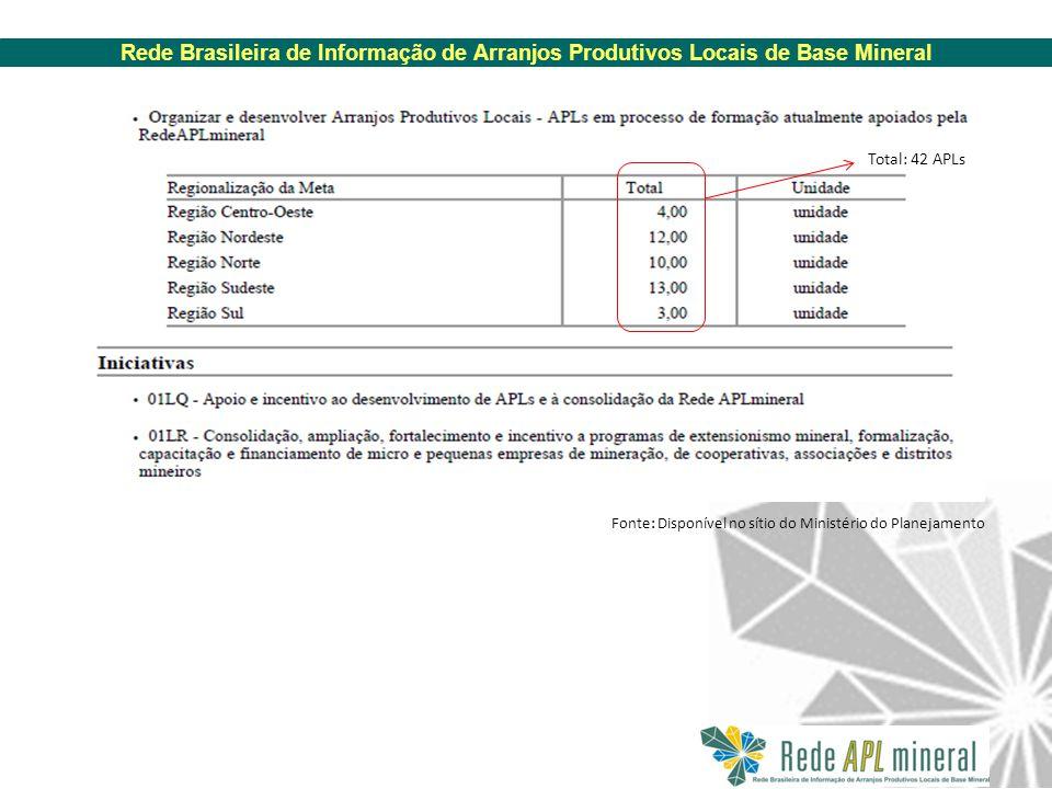 Total: 42 APLs Fonte: Disponível no sítio do Ministério do Planejamento