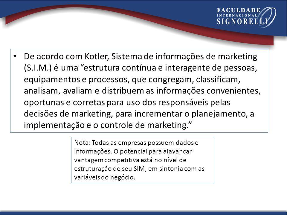 De acordo com Kotler, Sistema de informações de marketing (S. I. M
