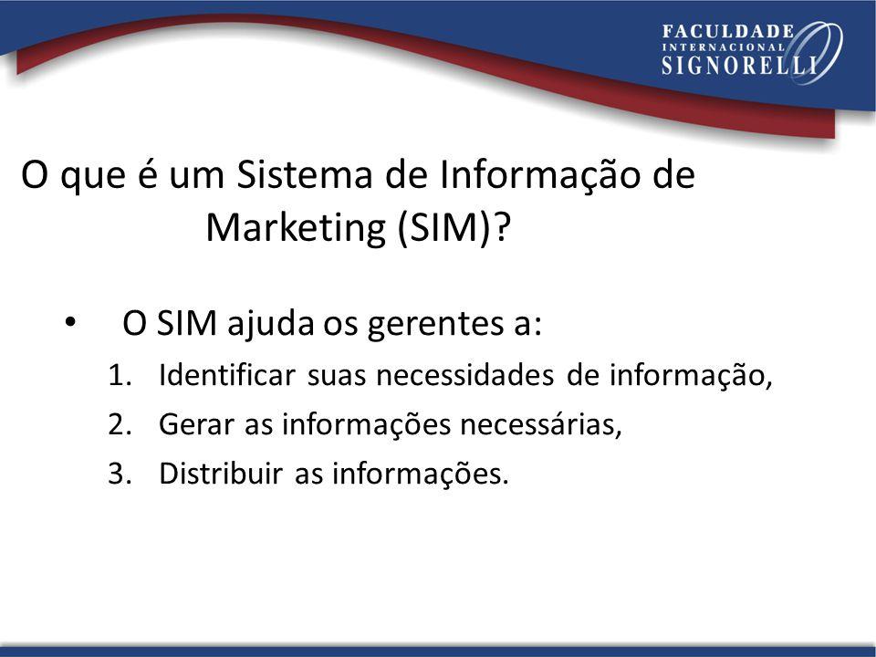 O que é um Sistema de Informação de Marketing (SIM)