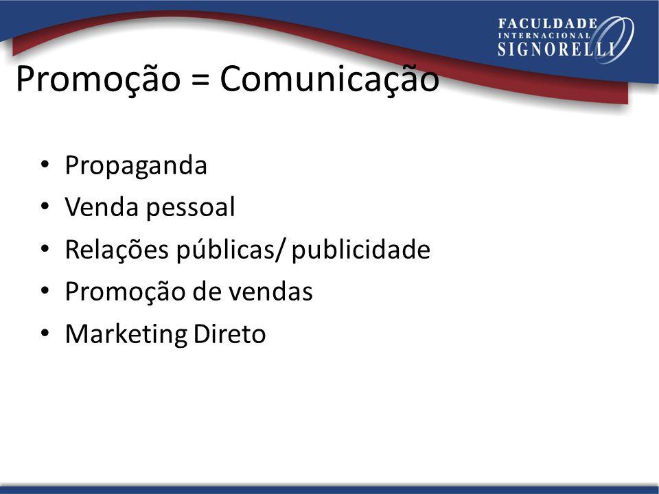 Promoção = Comunicação