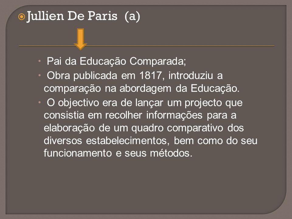 Jullien De Paris (a) Pai da Educação Comparada;