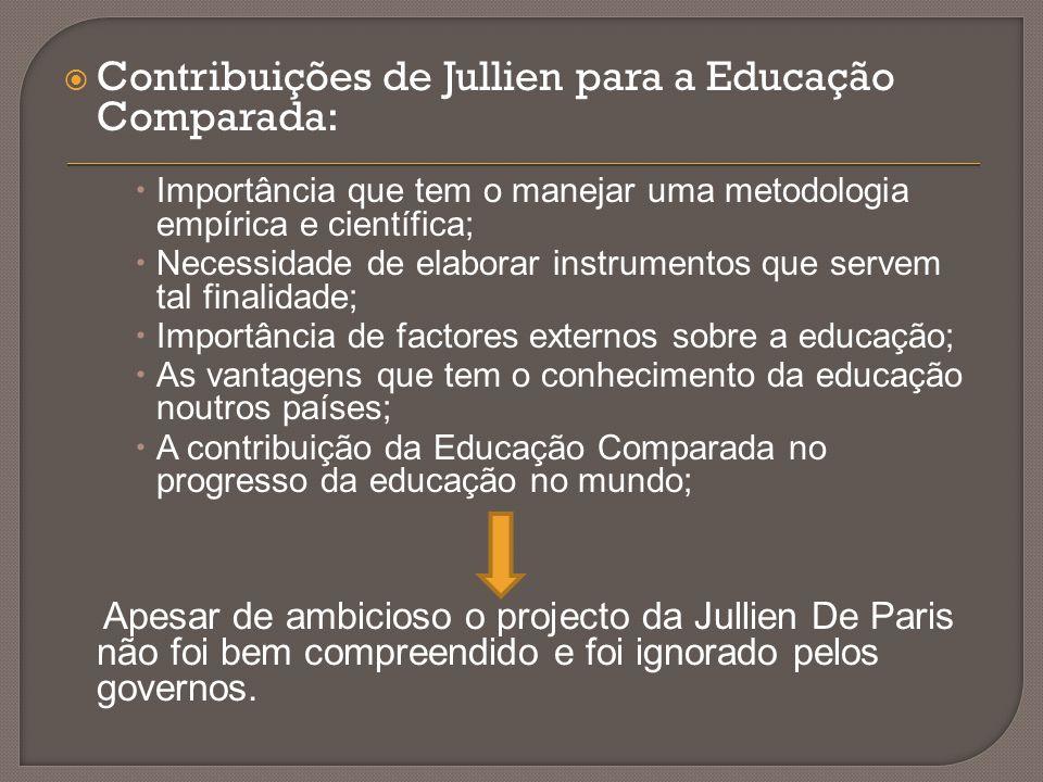 Contribuições de Jullien para a Educação Comparada: