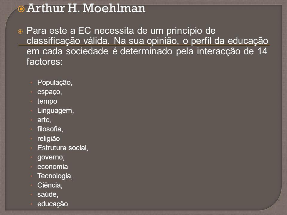 Arthur H. Moehlman