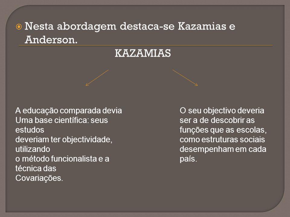Nesta abordagem destaca-se Kazamias e Anderson. KAZAMIAS