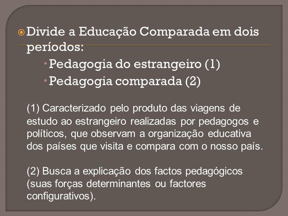 Divide a Educação Comparada em dois períodos:
