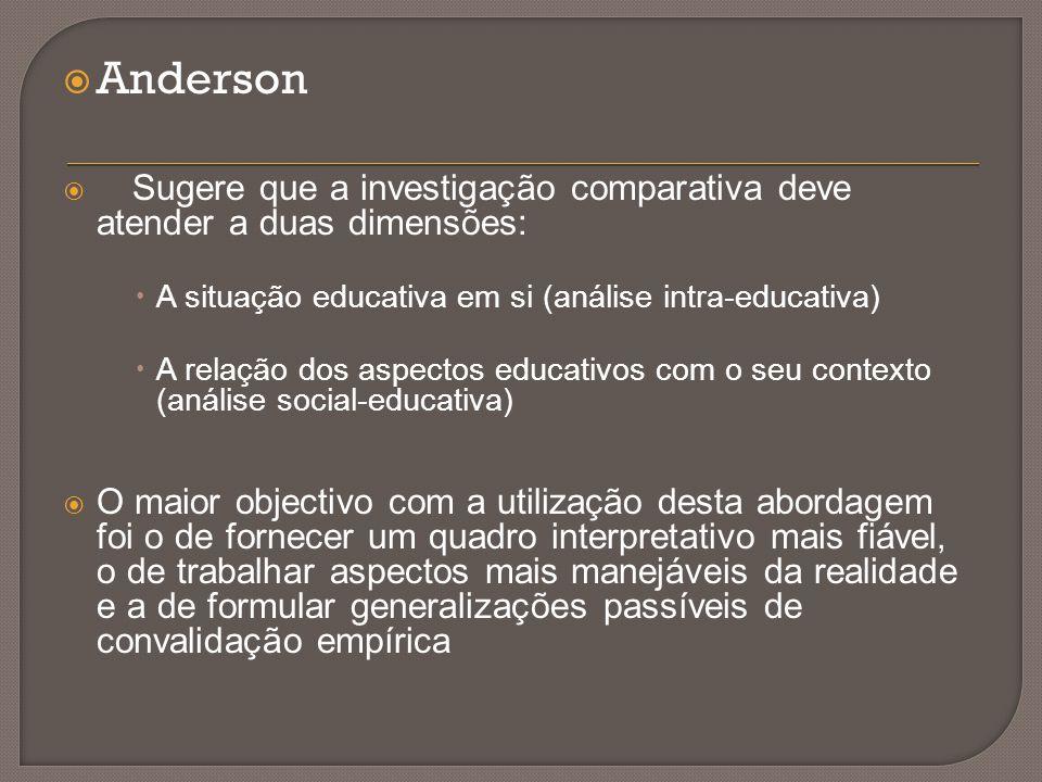 Anderson Sugere que a investigação comparativa deve atender a duas dimensões: A situação educativa em si (análise intra-educativa)