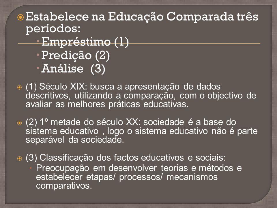 Estabelece na Educação Comparada três períodos: Empréstimo (1)