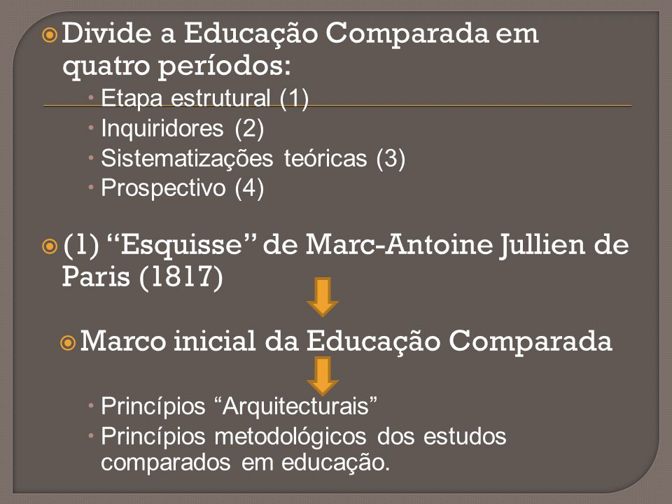 Marco inicial da Educação Comparada
