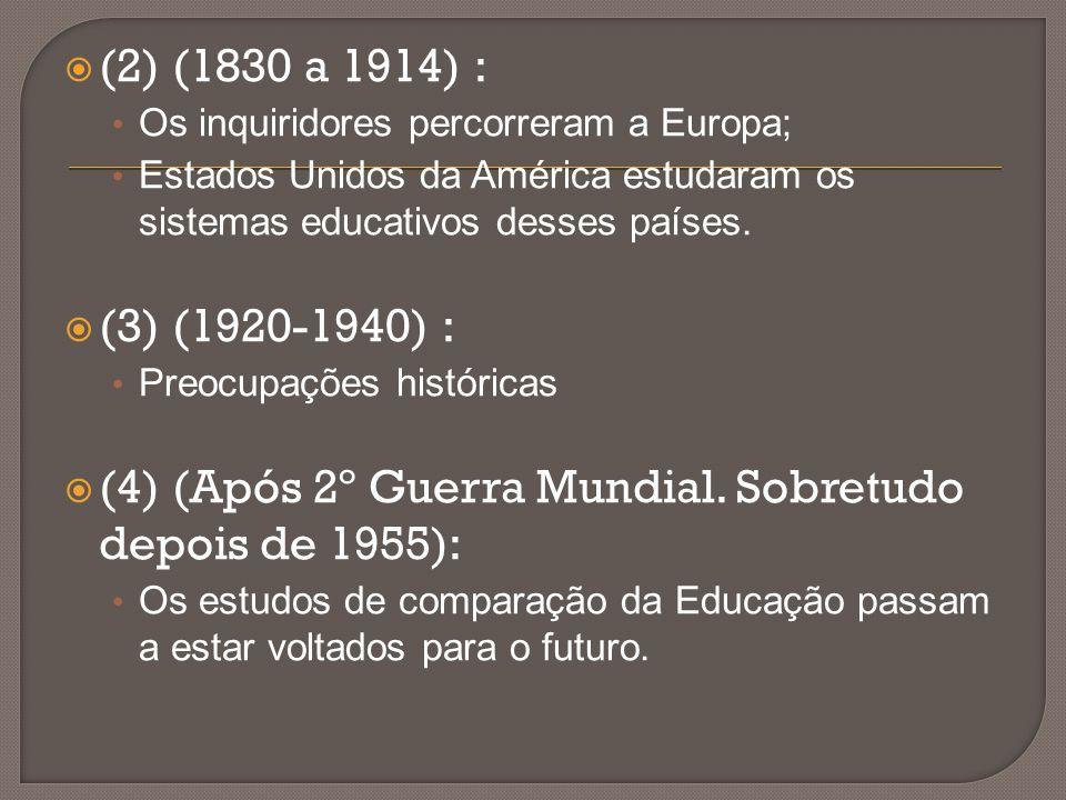 (4) (Após 2º Guerra Mundial. Sobretudo depois de 1955):