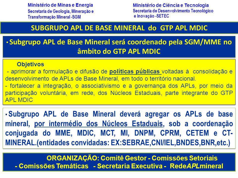 SUBGRUPO APL DE BASE MINERAL do GTP APL MDIC