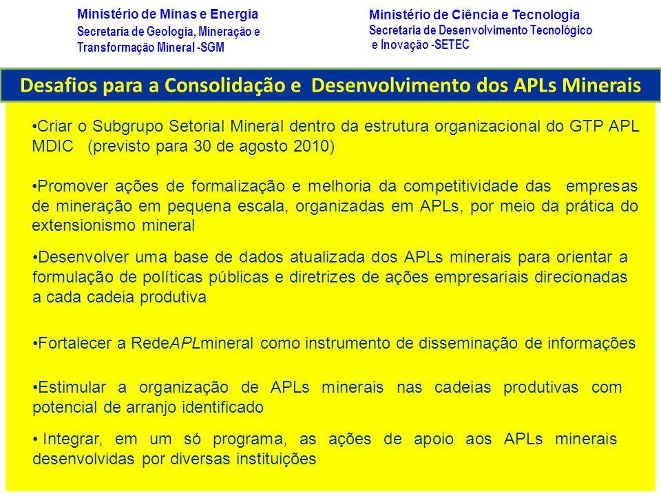 Desafios para a Consolidação e Desenvolvimento dos APLs Minerais