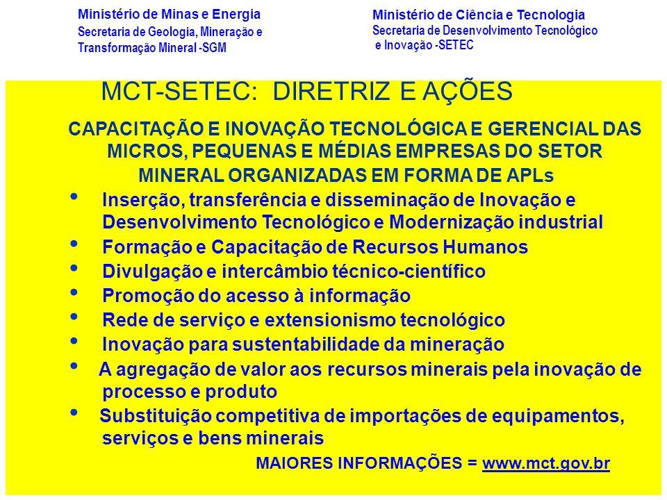 MCT-SETEC: DIRETRIZ E AÇÕES