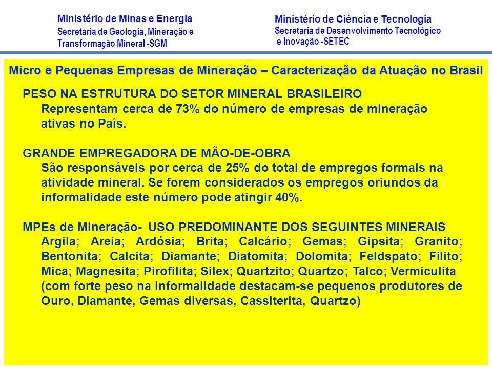 PESO NA ESTRUTURA DO SETOR MINERAL BRASILEIRO