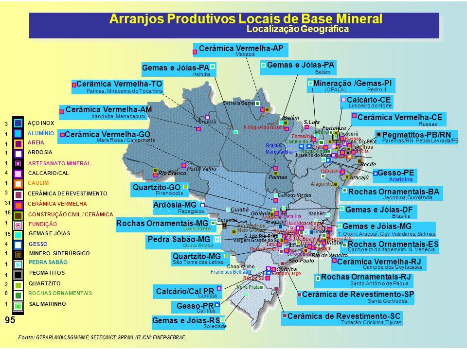 Arranjos Produtivos Locais de Base Mineral Localização Geográfica