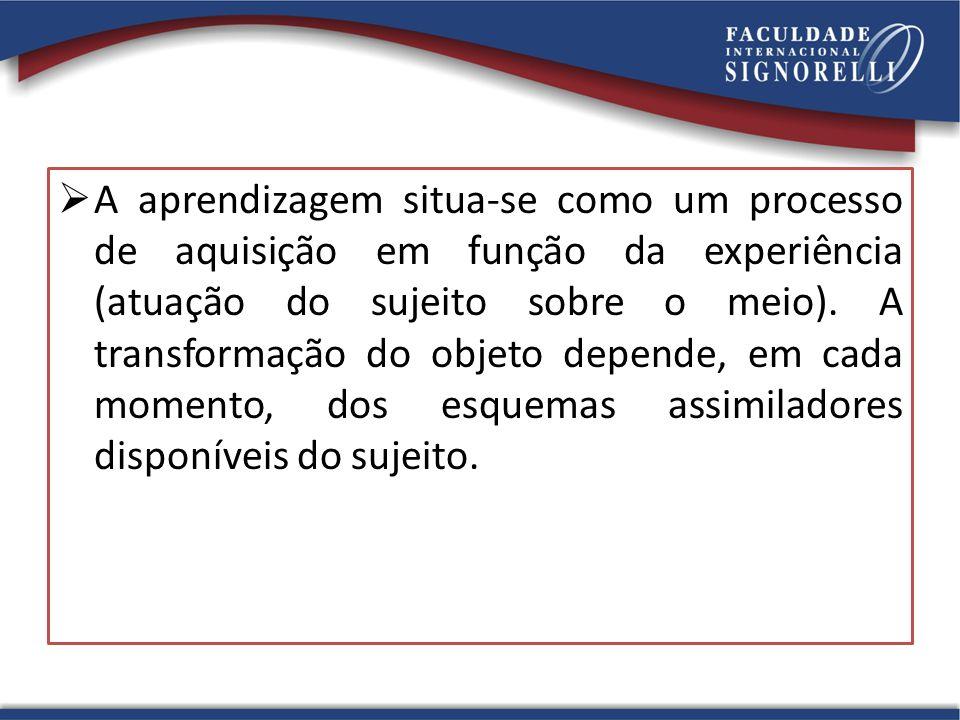 A aprendizagem situa-se como um processo de aquisição em função da experiência (atuação do sujeito sobre o meio).