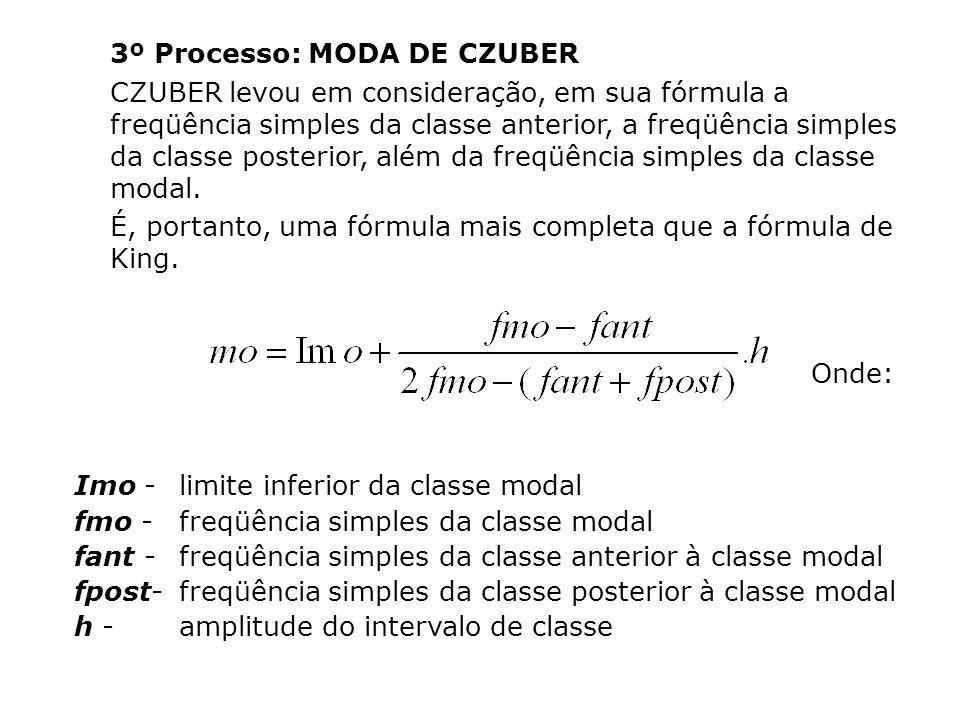 3º Processo: MODA DE CZUBER