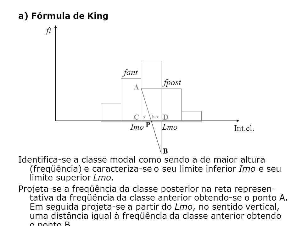 a) Fórmula de King