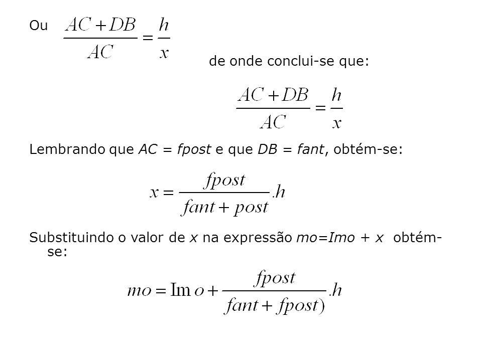 Ou de onde conclui-se que: Lembrando que AC = fpost e que DB = fant, obtém-se: Substituindo o valor de x na expressão mo=Imo + x obtém-se:
