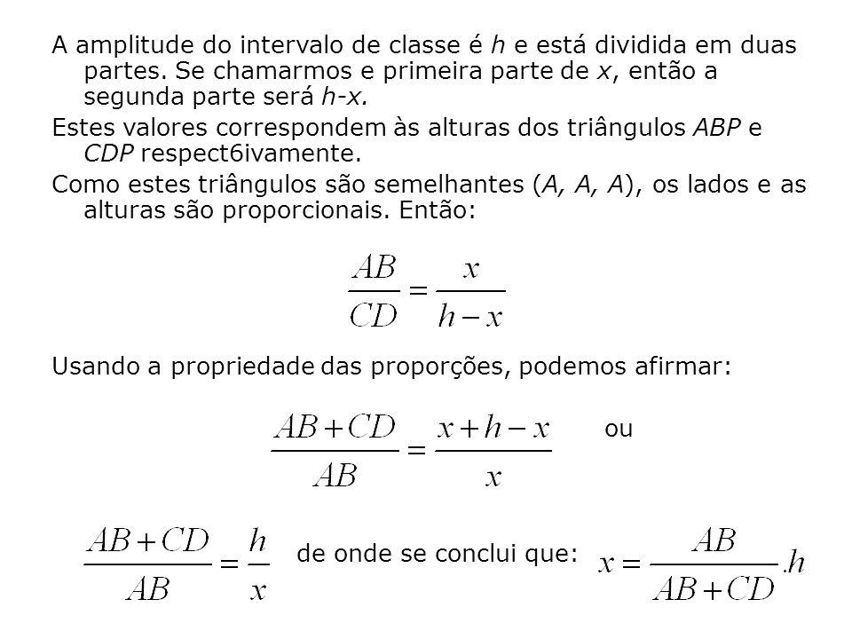 A amplitude do intervalo de classe é h e está dividida em duas partes